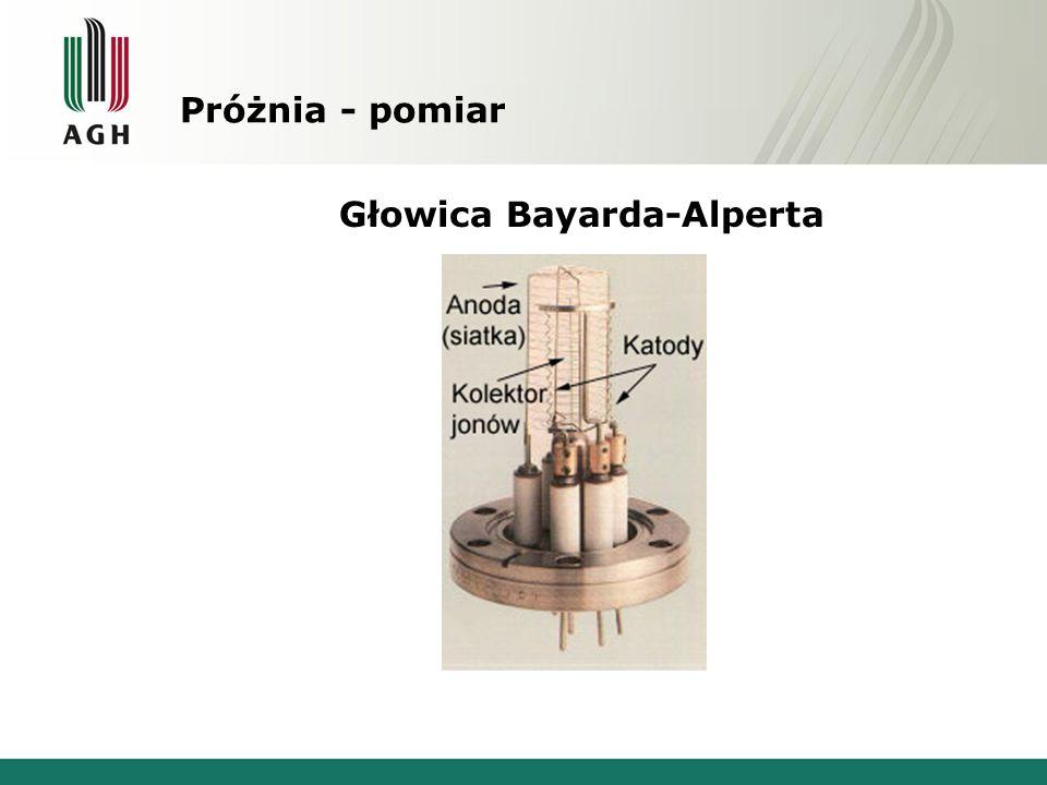 Głowica Bayarda-Alperta