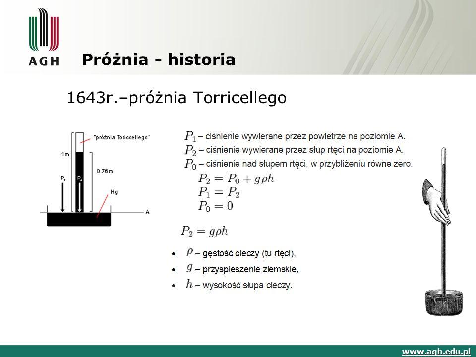 1643r.–próżnia Torricellego