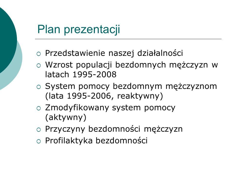 Plan prezentacji Przedstawienie naszej działalności