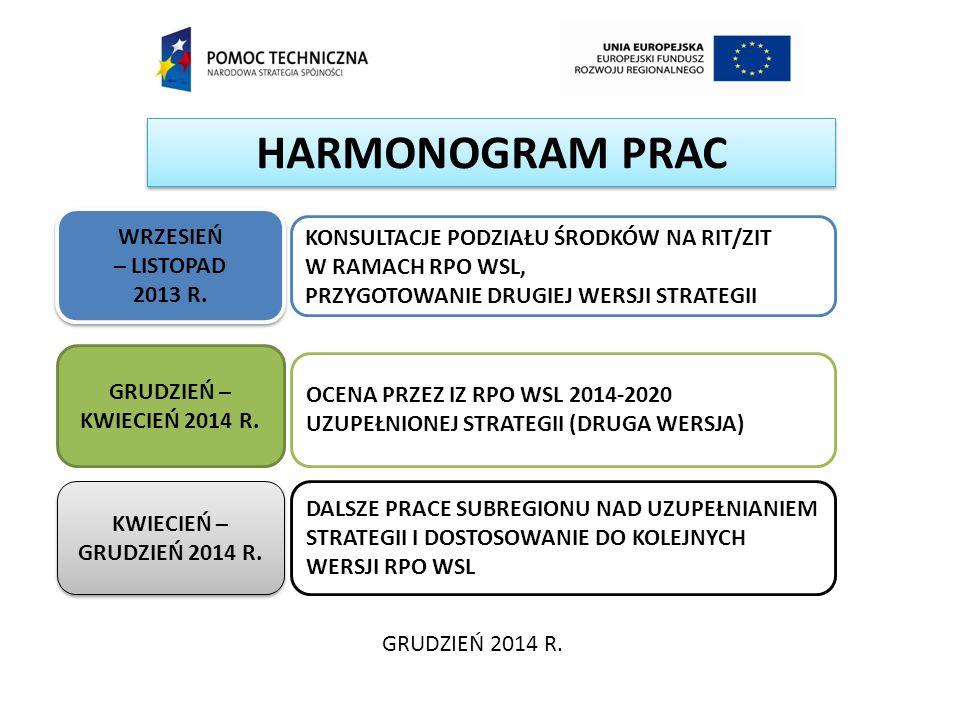 HARMONOGRAM PRAC WRZESIEŃ – LISTOPAD 2013 R.