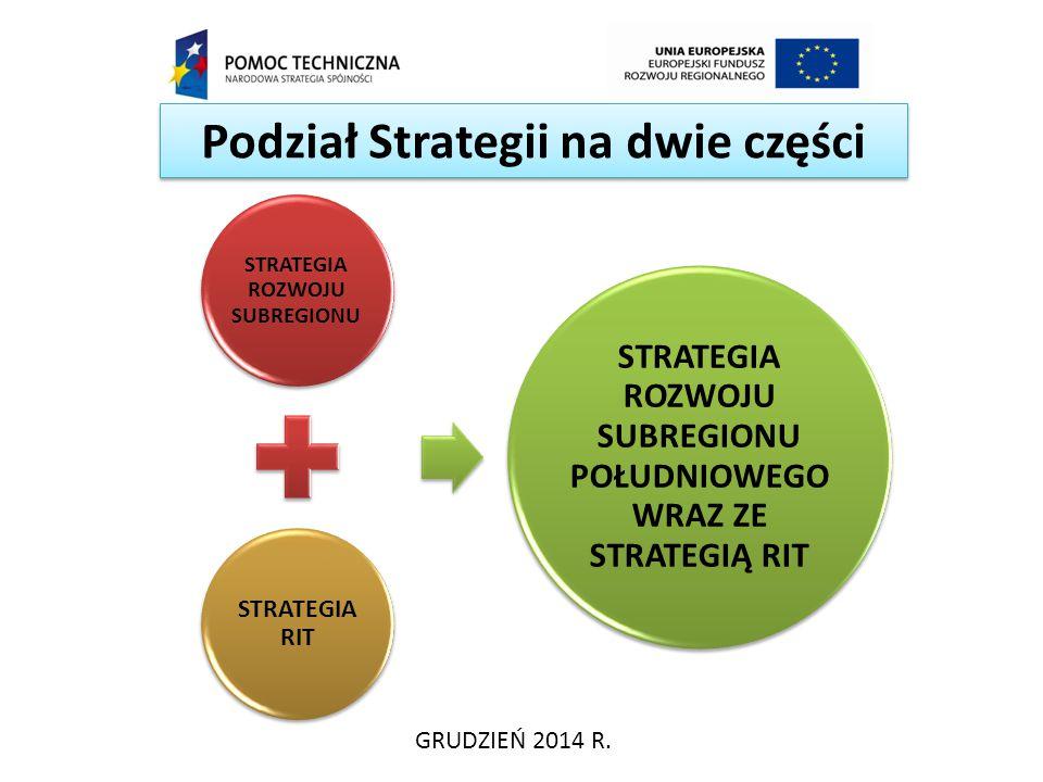 Podział Strategii na dwie części