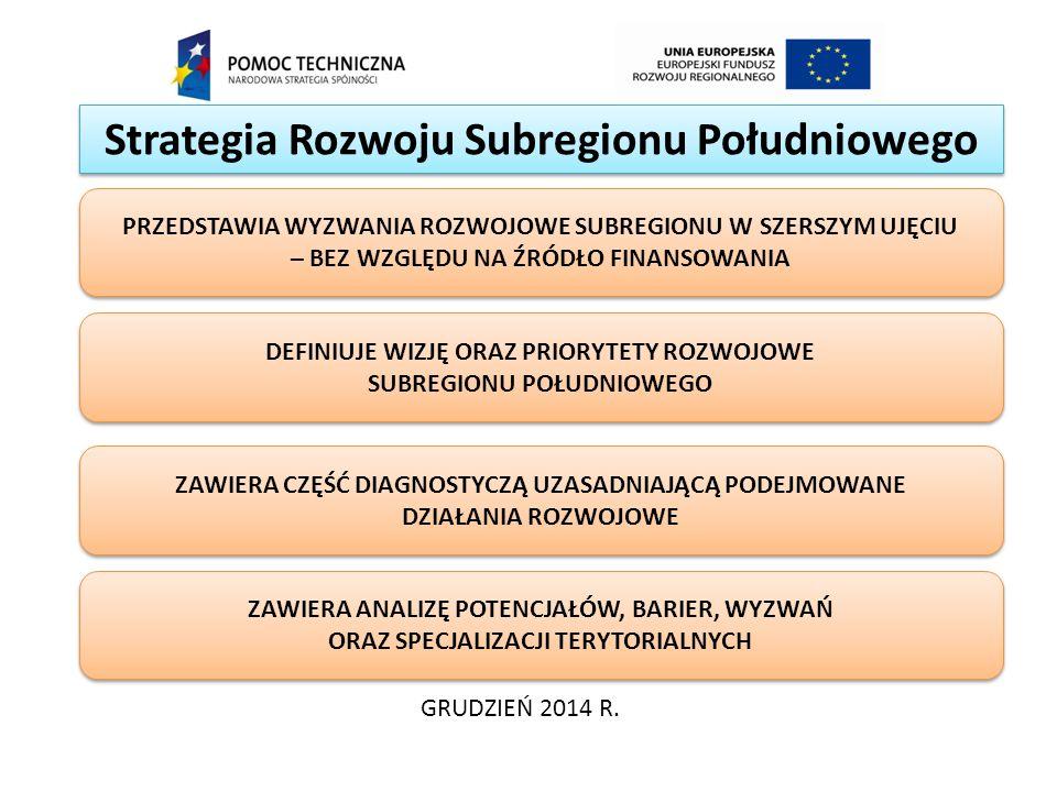 Strategia Rozwoju Subregionu Południowego