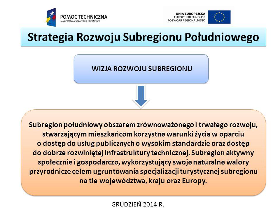 Strategia Rozwoju Subregionu Południowego WIZJA ROZWOJU SUBREGIONU