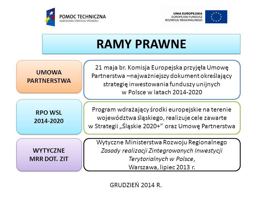 RAMY PRAWNE UMOWA PARTNERSTWA.