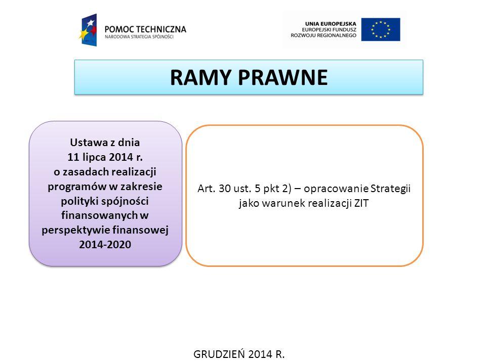 RAMY PRAWNE