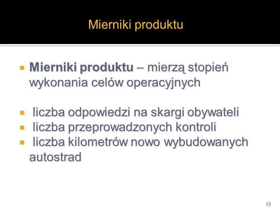 Mierniki produktu Mierniki produktu – mierzą stopień wykonania celów operacyjnych. liczba odpowiedzi na skargi obywateli.