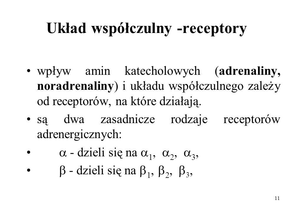 Układ współczulny -receptory