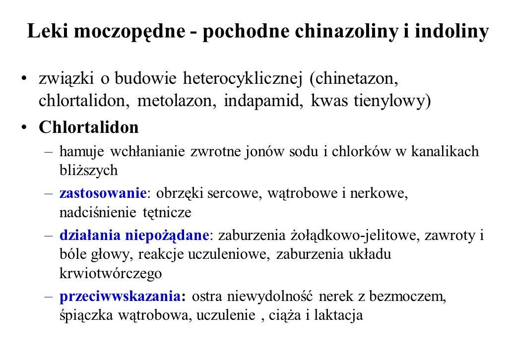 Leki moczopędne - pochodne chinazoliny i indoliny