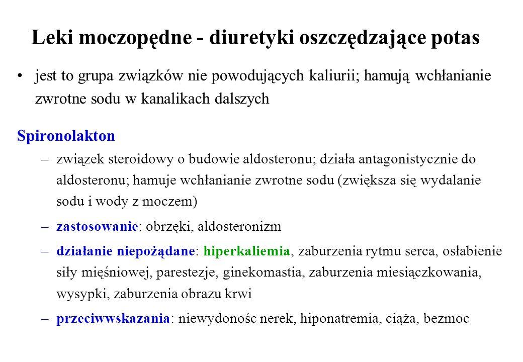 Leki moczopędne - diuretyki oszczędzające potas