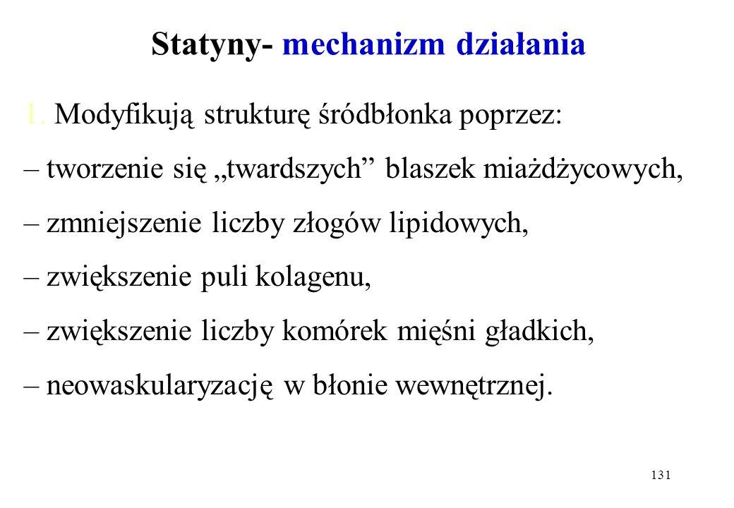 Statyny- mechanizm działania