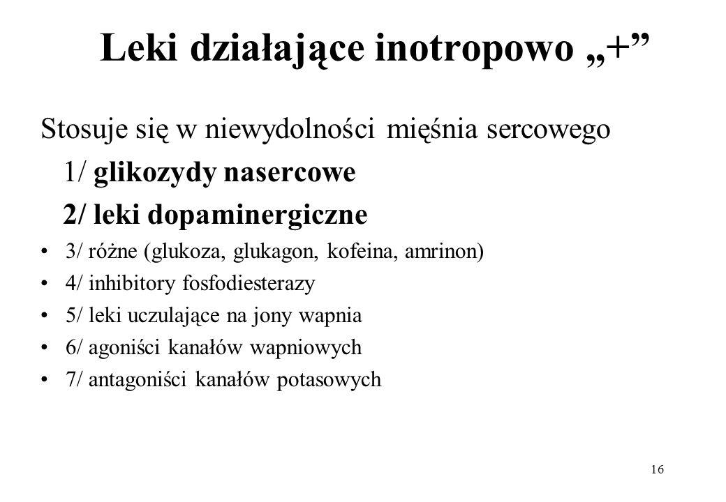 """Leki działające inotropowo """"+"""