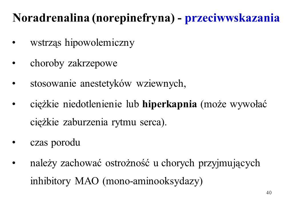 Noradrenalina (norepinefryna) - przeciwwskazania