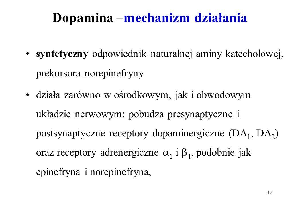 Dopamina –mechanizm działania