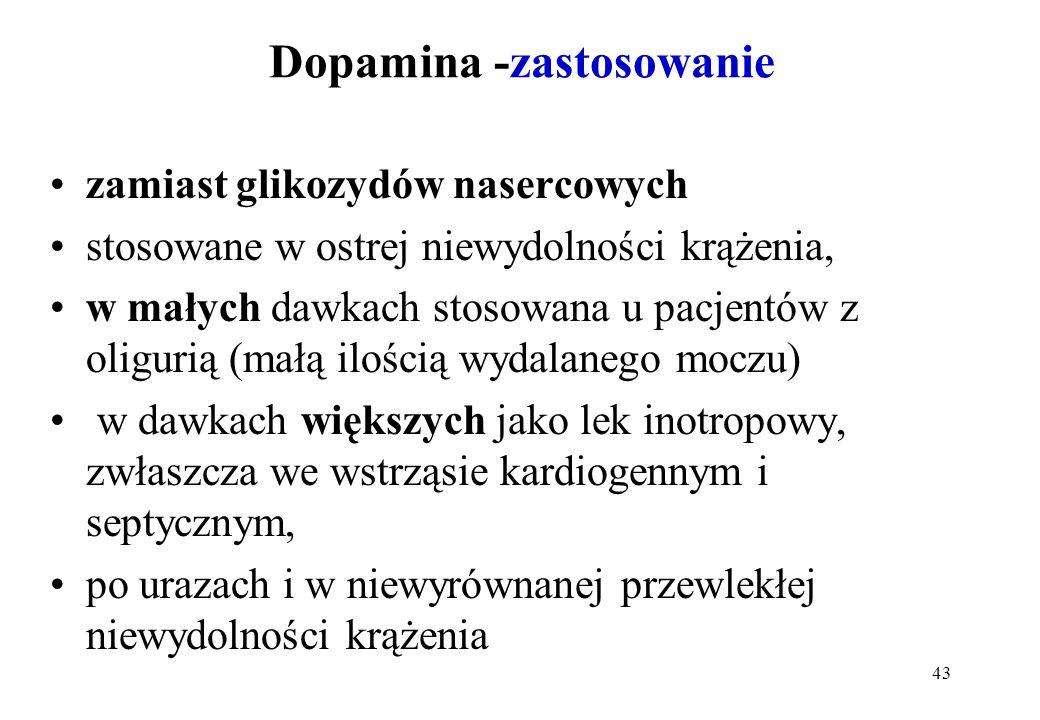 Dopamina -zastosowanie