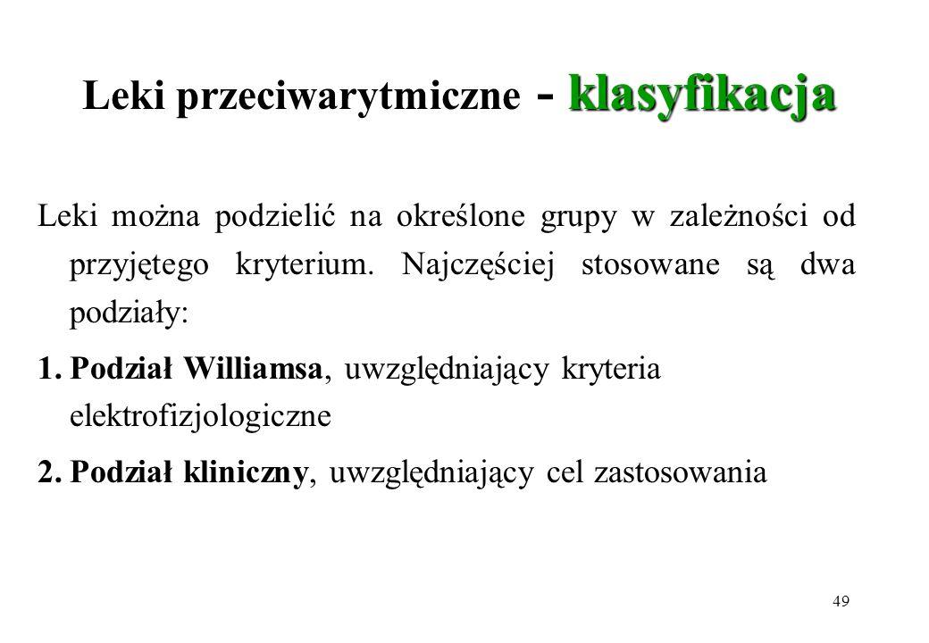 Leki przeciwarytmiczne - klasyfikacja