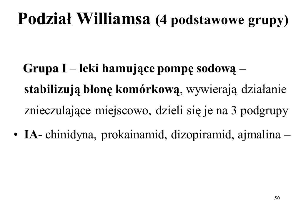 Podział Williamsa (4 podstawowe grupy)