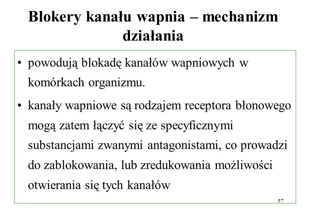 Blokery kanału wapnia – mechanizm działania