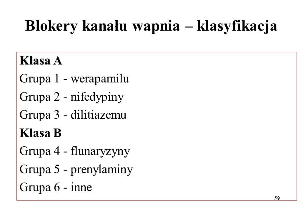Blokery kanału wapnia – klasyfikacja