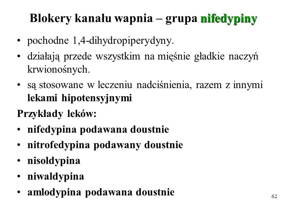 Blokery kanału wapnia – grupa nifedypiny