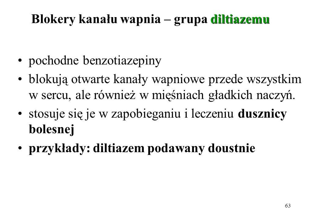 Blokery kanału wapnia – grupa diltiazemu