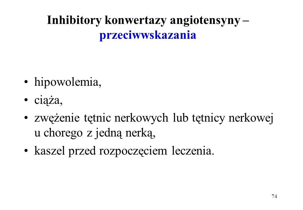 Inhibitory konwertazy angiotensyny –przeciwwskazania