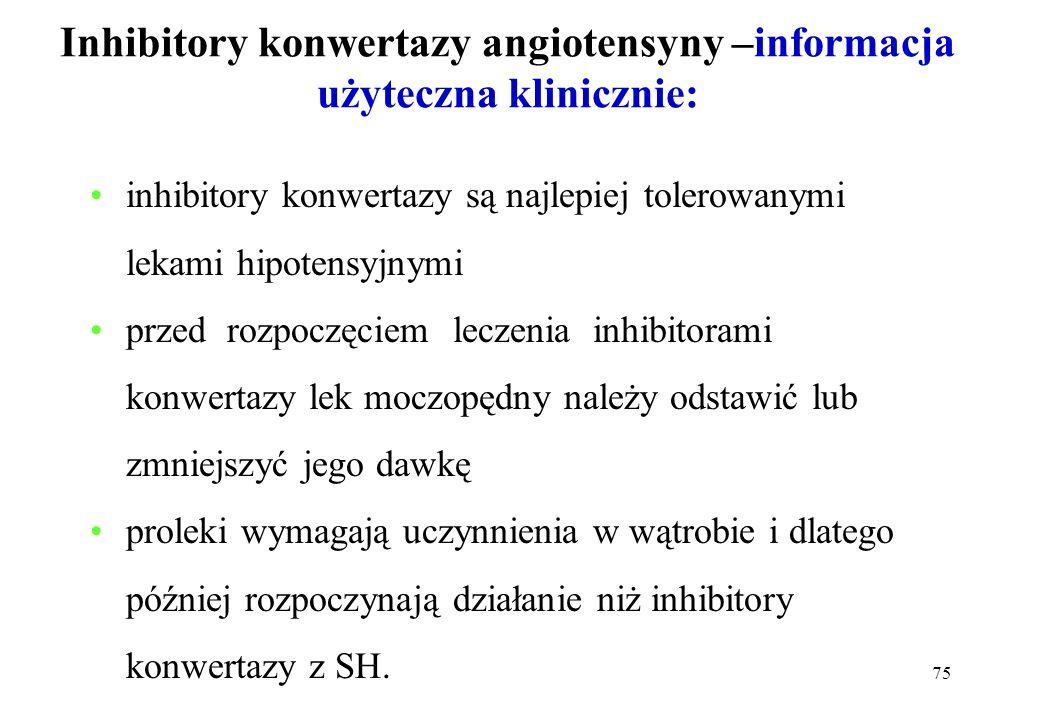 Inhibitory konwertazy angiotensyny –informacja użyteczna klinicznie: