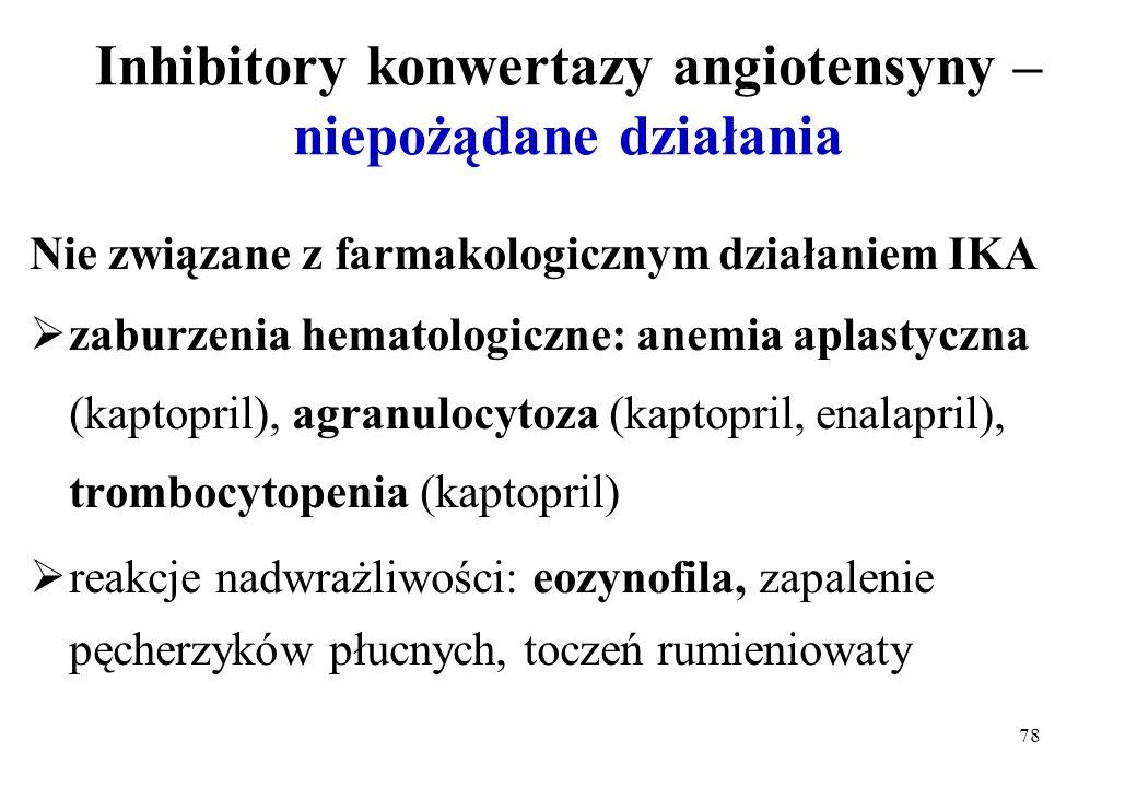 Inhibitory konwertazy angiotensyny – niepożądane działania