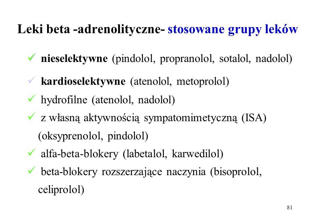 Leki beta -adrenolityczne- stosowane grupy leków