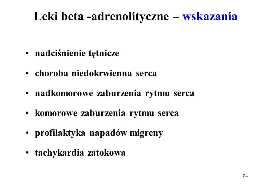 Leki beta -adrenolityczne – wskazania