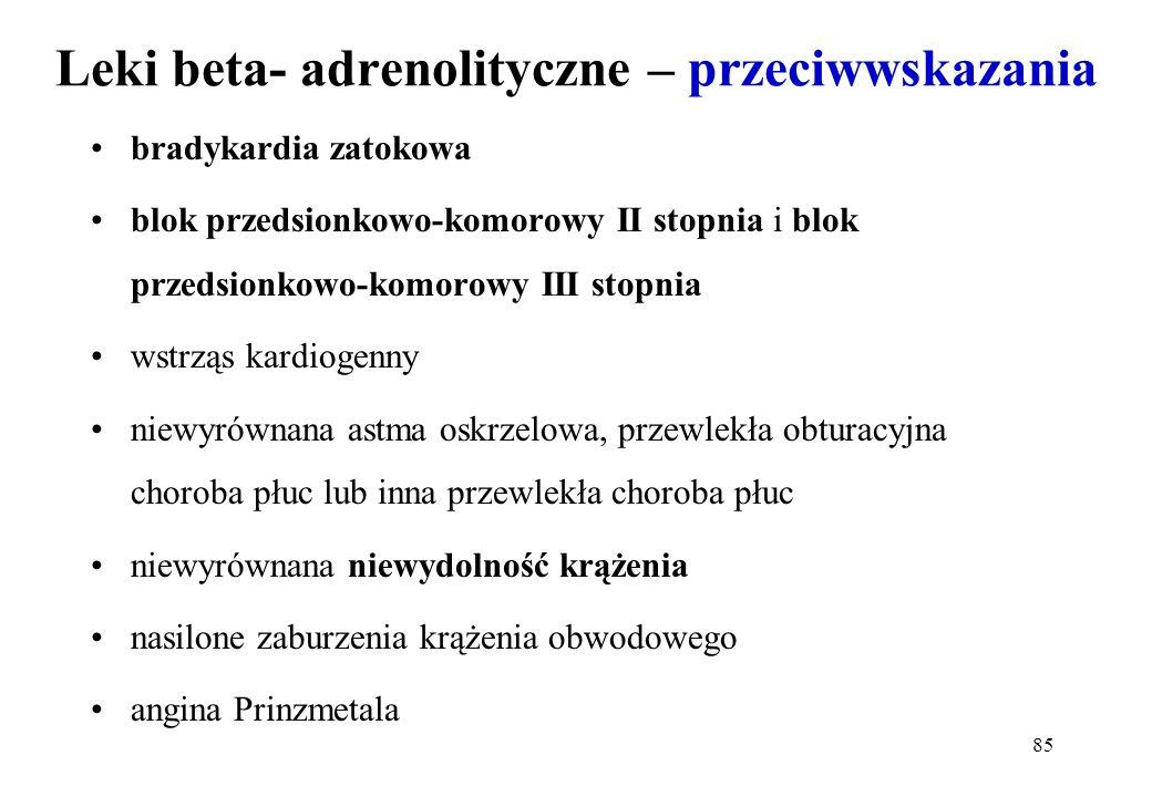 Leki beta- adrenolityczne – przeciwwskazania