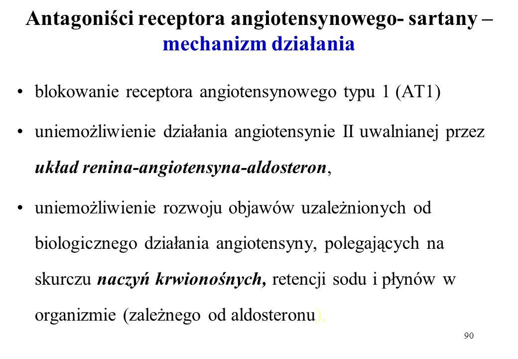 Antagoniści receptora angiotensynowego- sartany – mechanizm działania