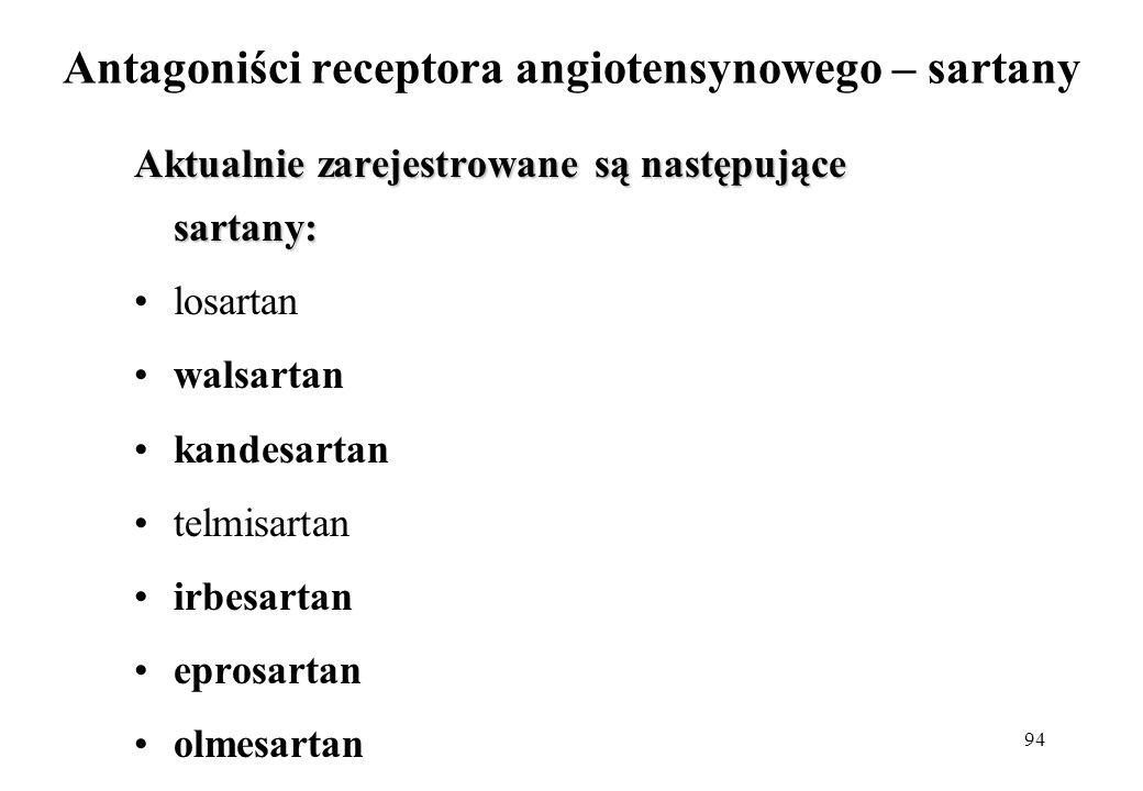 Antagoniści receptora angiotensynowego – sartany