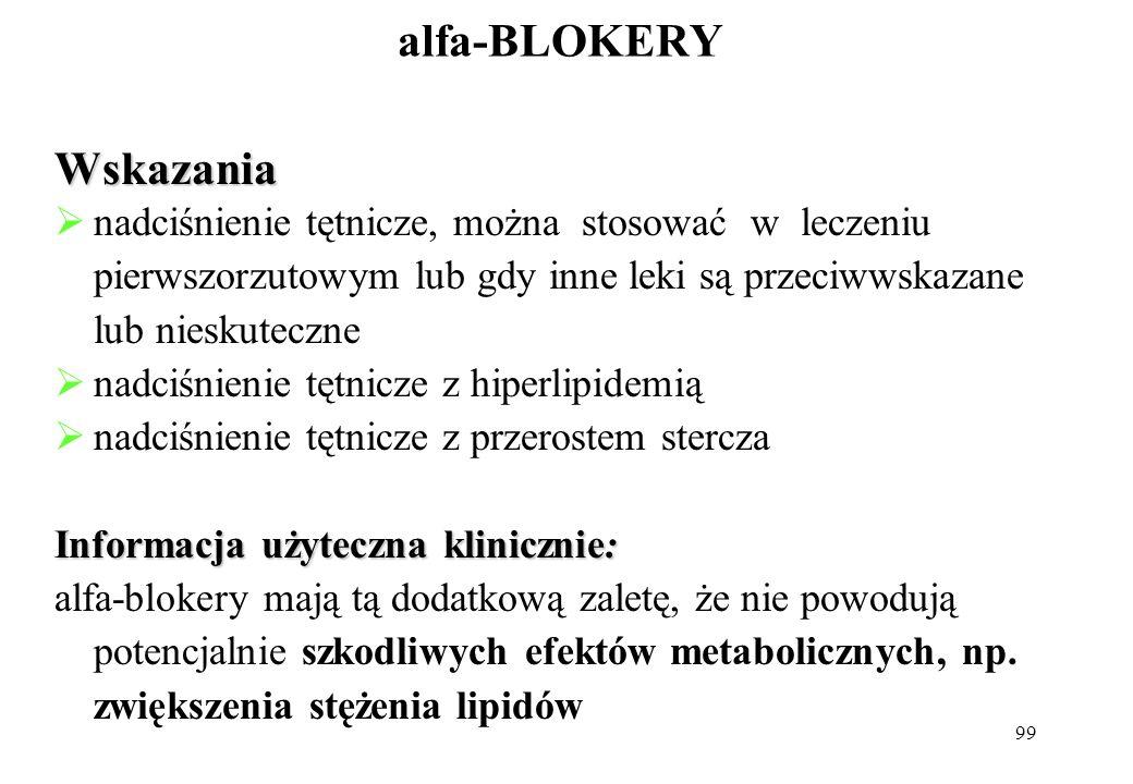 alfa-BLOKERY Wskazania