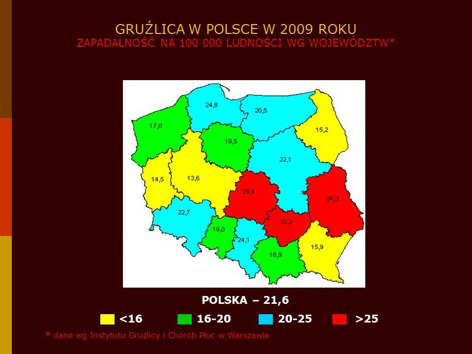 GRUŹLICA W POLSCE W 2009 ROKU ZAPADALNOŚĆ NA 100 000 LUDNOŚCI WG WOJEWÓDZTW*