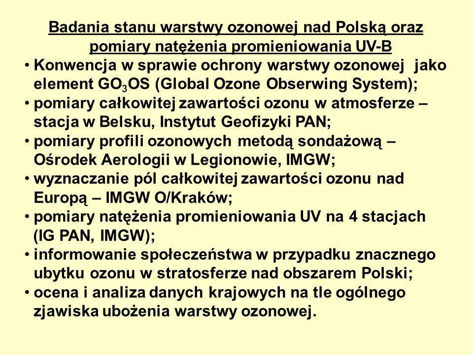 Badania stanu warstwy ozonowej nad Polską oraz pomiary natężenia promieniowania UV-B