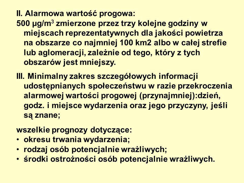 II. Alarmowa wartość progowa: