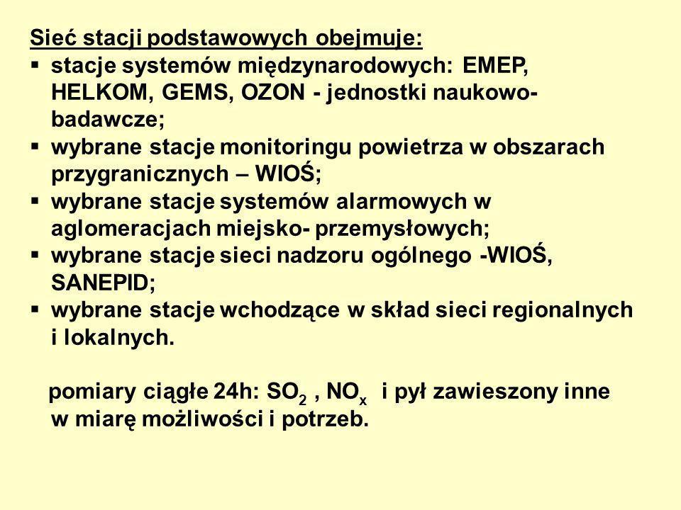 Sieć stacji podstawowych obejmuje: