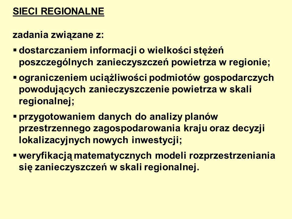 SIECI REGIONALNE zadania związane z: dostarczaniem informacji o wielkości stężeń poszczególnych zanieczyszczeń powietrza w regionie;