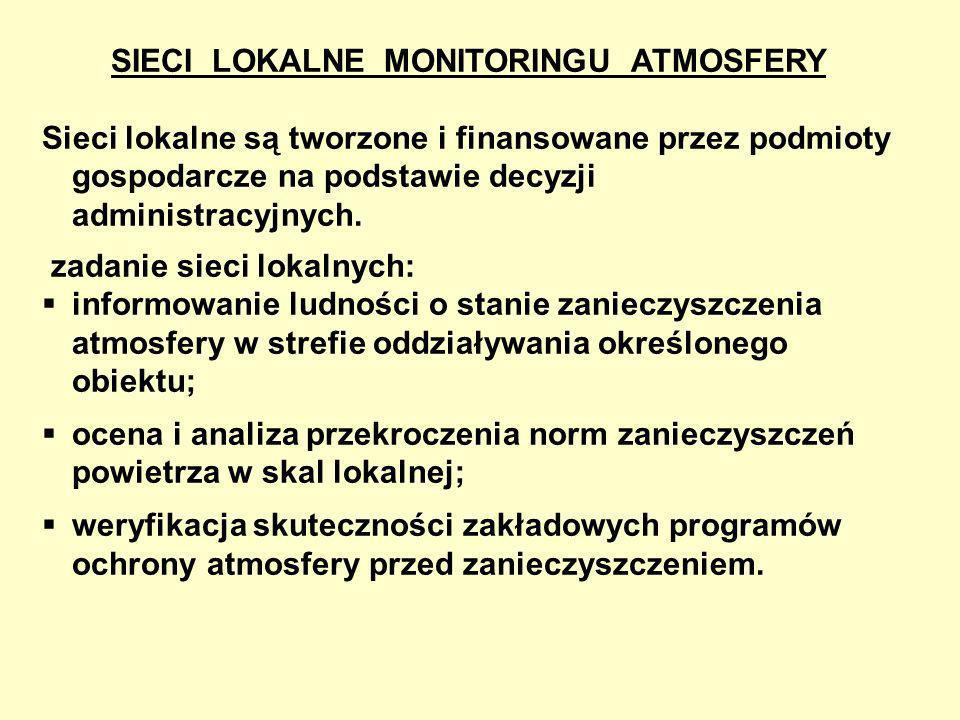 SIECI LOKALNE MONITORINGU ATMOSFERY