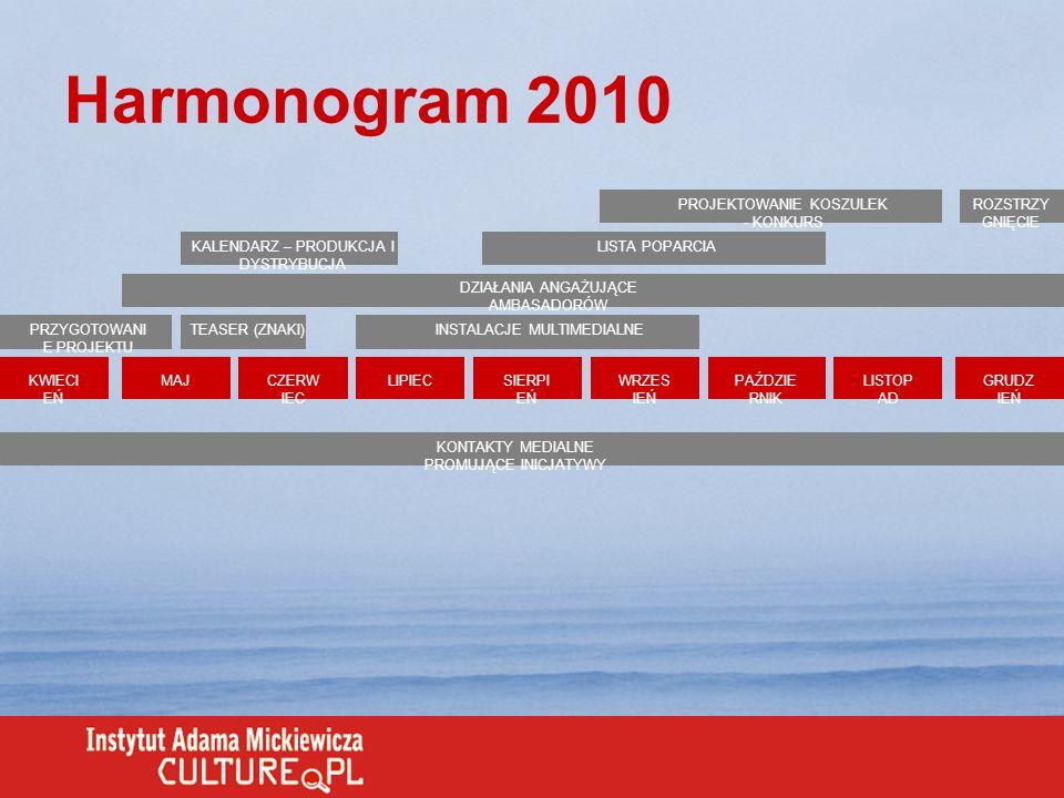Harmonogram 2010 PROJEKTOWANIE KOSZULEK - KONKURS ROZSTRZYGNIĘCIE