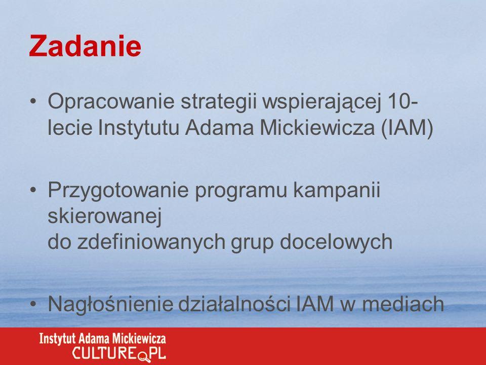 Zadanie Opracowanie strategii wspierającej 10-lecie Instytutu Adama Mickiewicza (IAM)