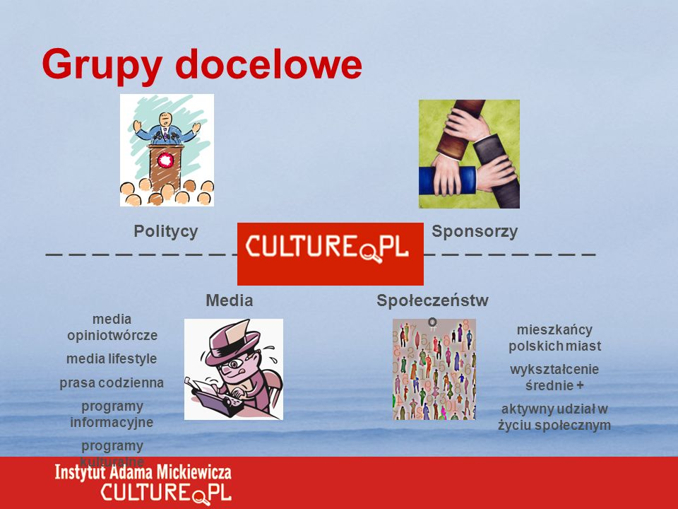 Grupy docelowe Politycy Sponsorzy Media Społeczeństwo
