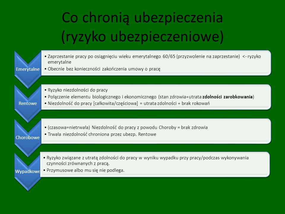 Co chronią ubezpieczenia (ryzyko ubezpieczeniowe)