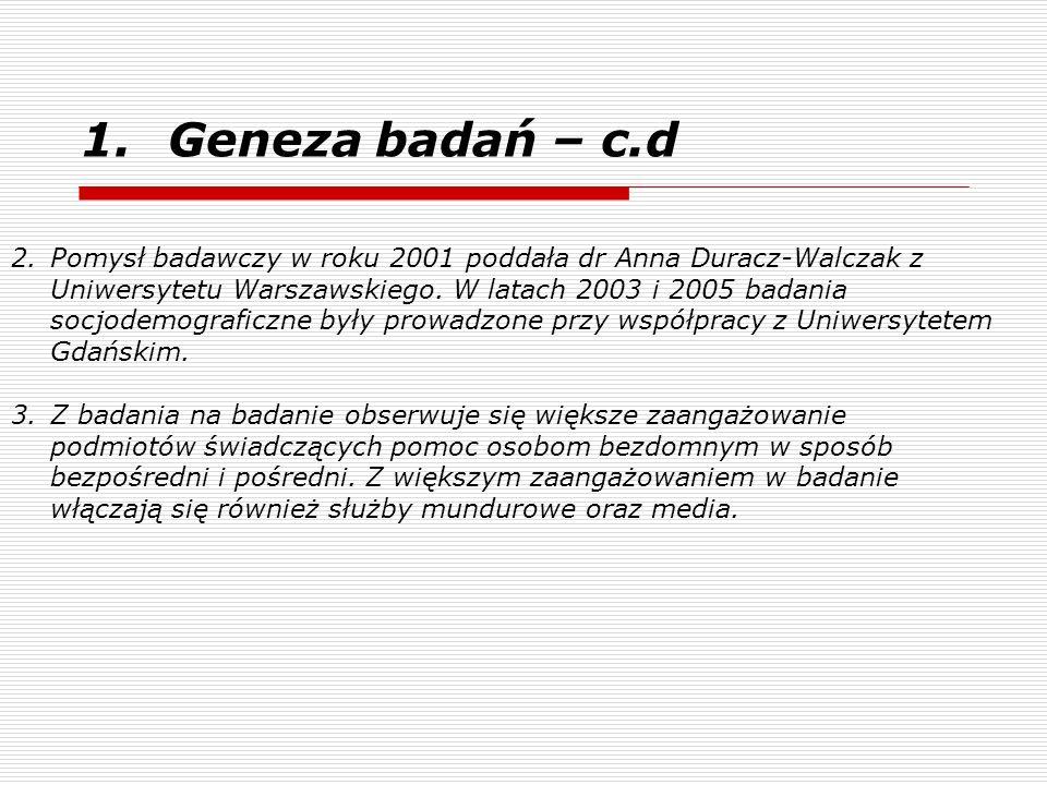 Geneza badań – c.d