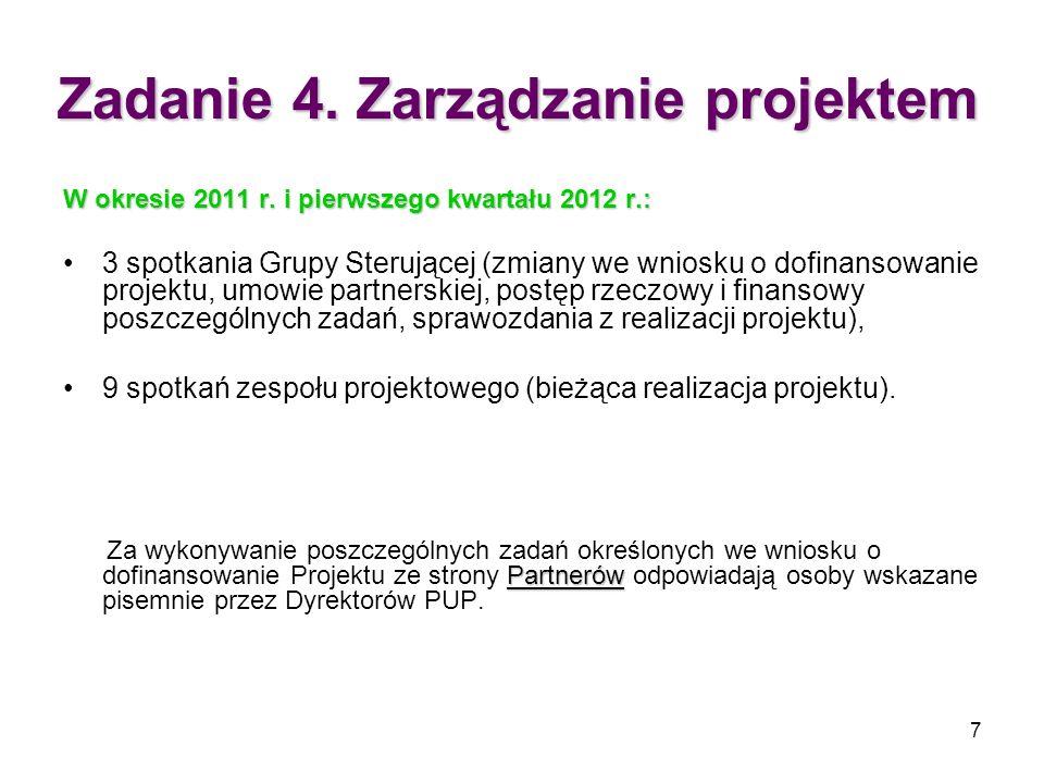 Zadanie 4. Zarządzanie projektem