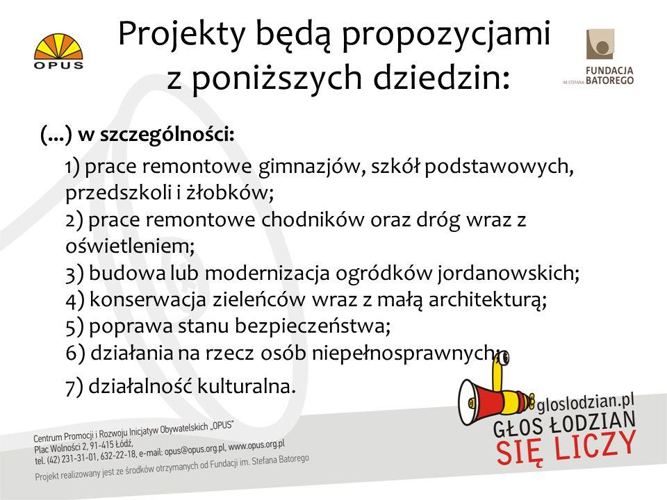 Projekty będą propozycjami z poniższych dziedzin: