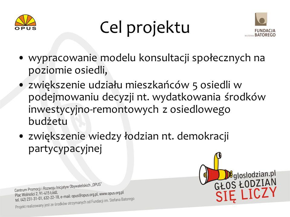 Cel projektu wypracowanie modelu konsultacji społecznych na poziomie osiedli,