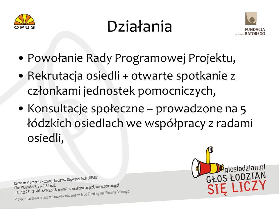 Działania Powołanie Rady Programowej Projektu,