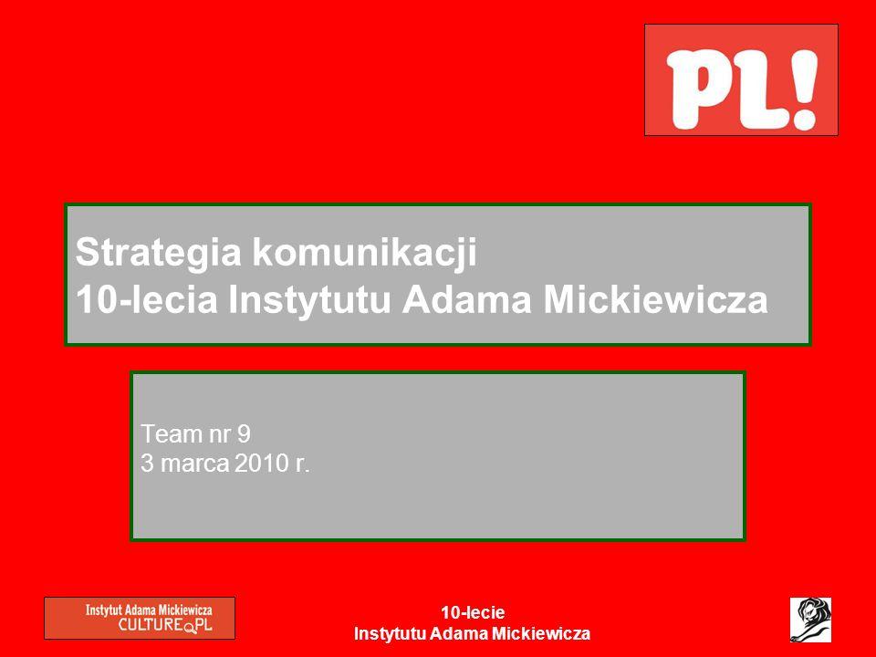 Strategia komunikacji 10-lecia Instytutu Adama Mickiewicza
