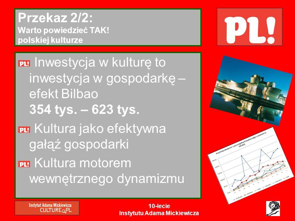 Przekaz 2/2: Warto powiedzieć TAK! polskiej kulturze